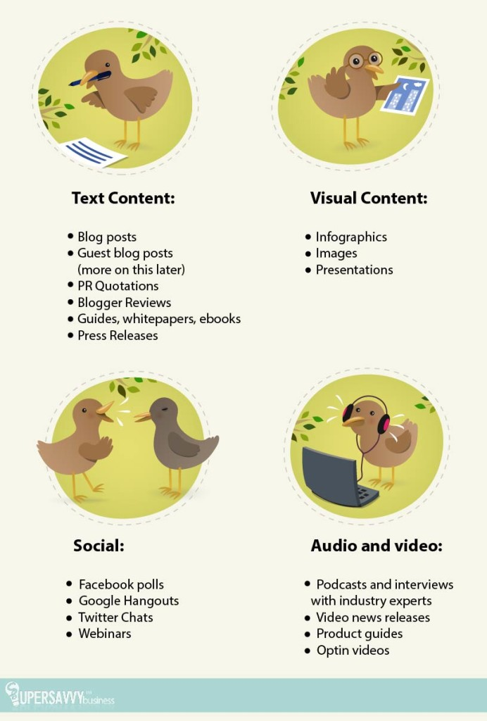 Types of online content