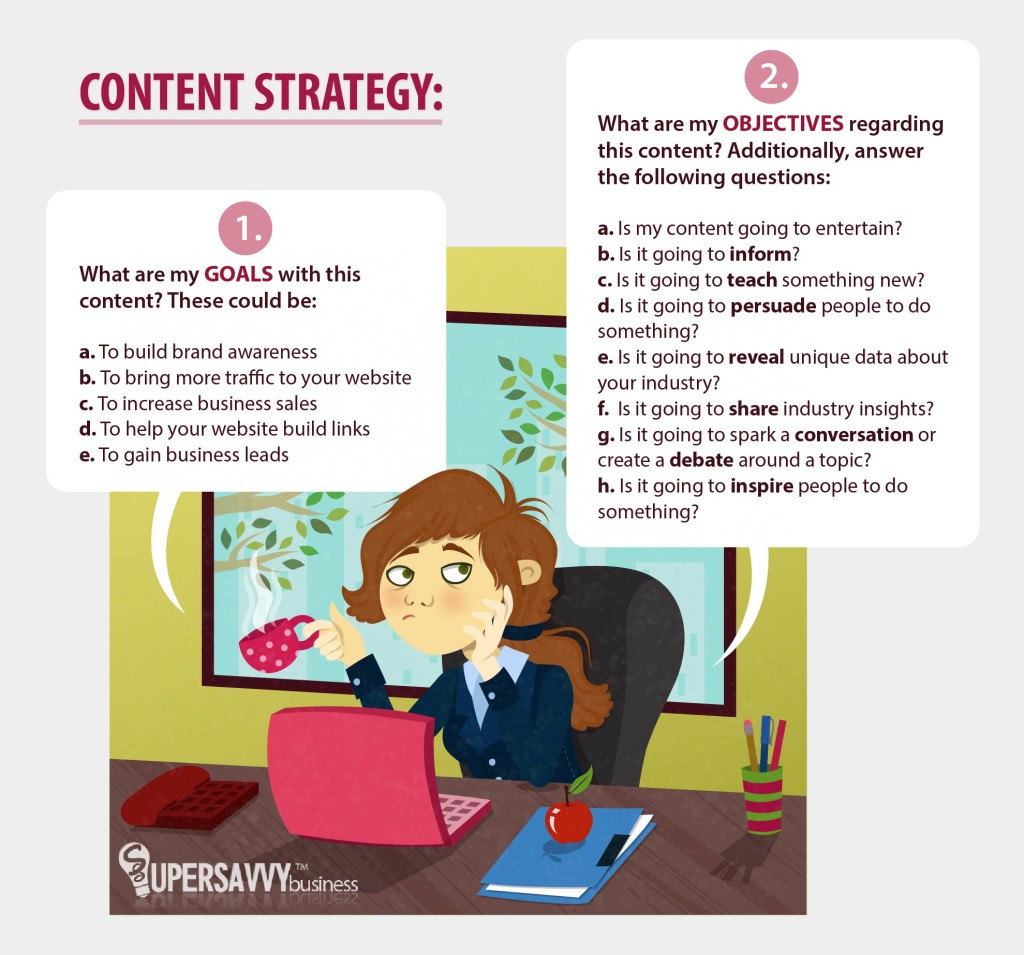 Content marketing strategy questions