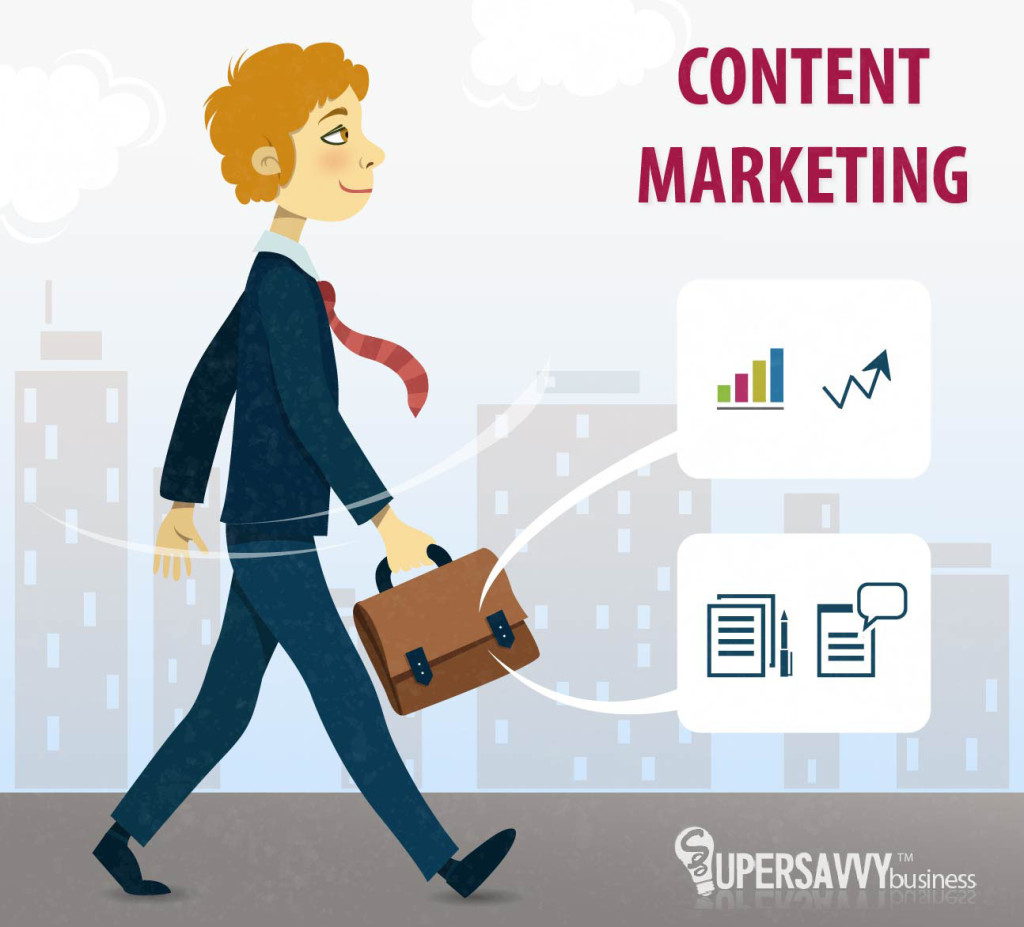 Create your content marketing strategy