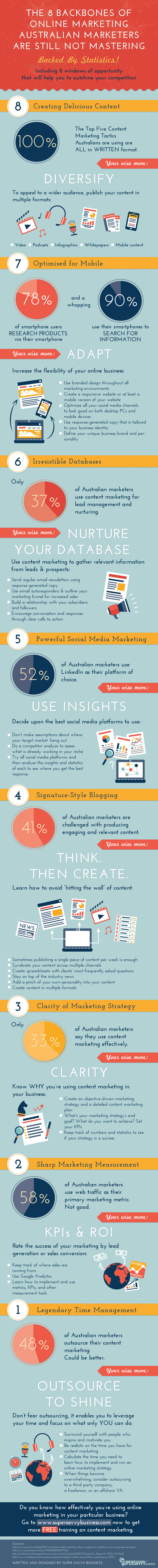 8 Backbones Of A Profitable Online Business Infographic
